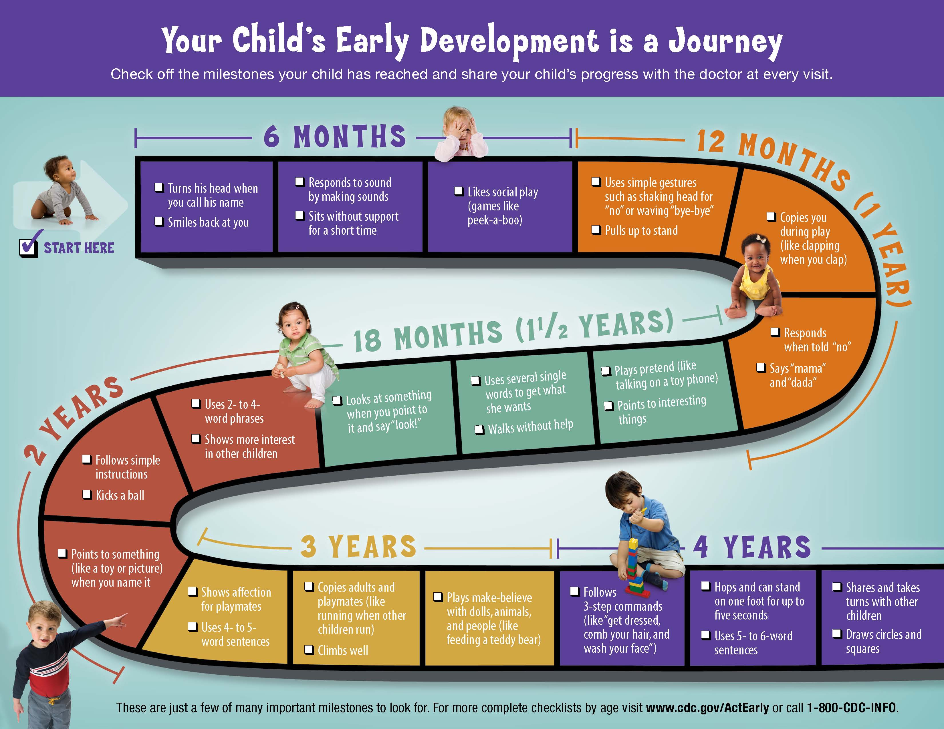 developmental milestones Find out what developmental milestones your child should be reaching from birth through their 3rd birthday our milestones are sorted by age and topic.